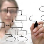 Важность планирования своей деятельности